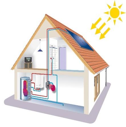 La scelta dell'impianto solare termico 3